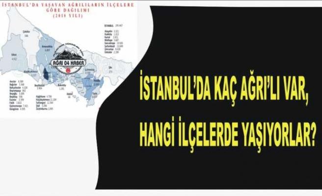 İstanbul Seçimlerinde Ağrılıların Rolü Ne Olacak