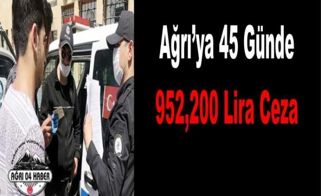 Ağrı'ya 1 Milyon Para Cezası
