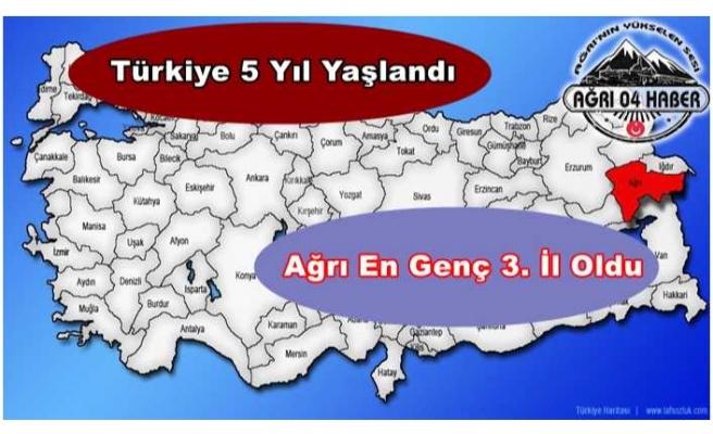 Türkiye 5 Yıl Yaşlandı,Ağrı En Genç 3. İl Oldu