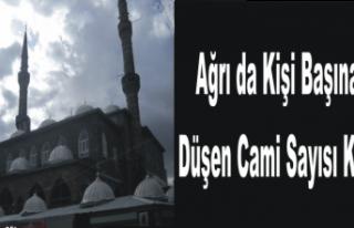 Ağrı da Camii İstatiği Açıklandı