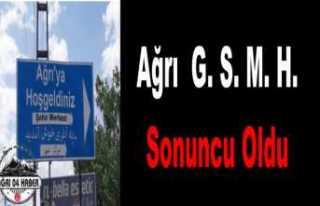 Türkiye'nin En Fakir İli Ağrı Oldu
