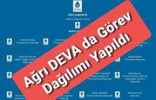 DEVA Partisi Ağrı İl Başkanlığı Görev Dağılımını...