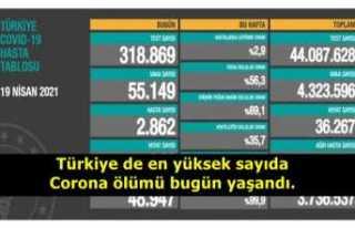 Türkiye''de En Yüksek Sayıda Korona Ölümü...