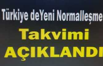 Türkiye Yeni Normale Dönüyor