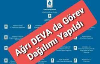 DEVA Partisi Ağrı İl Başkanlığı Görev Dağılımını Yaptı