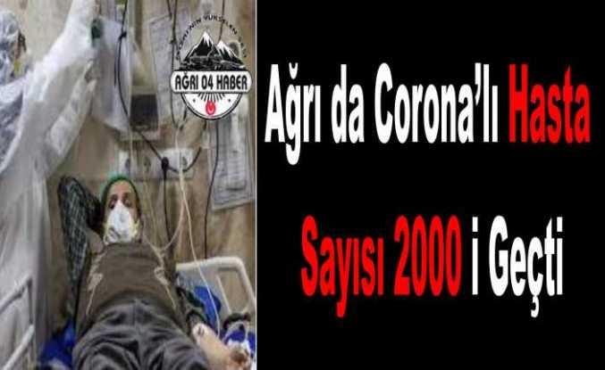 Ağrı Ve İlçelerde COVİD-19 Vaka Sayısı Korkutuyor
